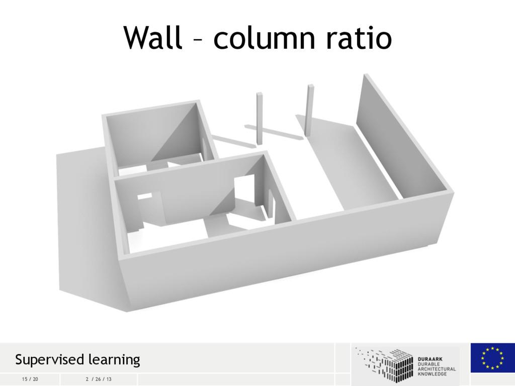 15 / 20 2 / 26 / 13 Wall – column ratio Supervi...