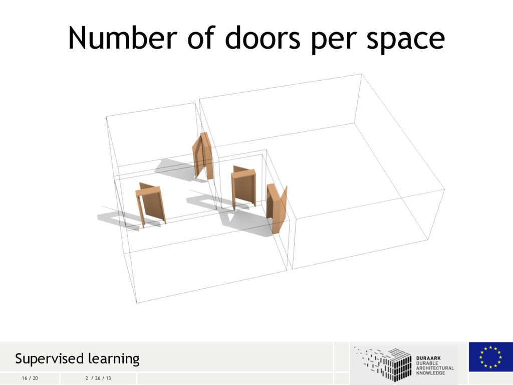 16 / 20 2 / 26 / 13 Number of doors per space S...