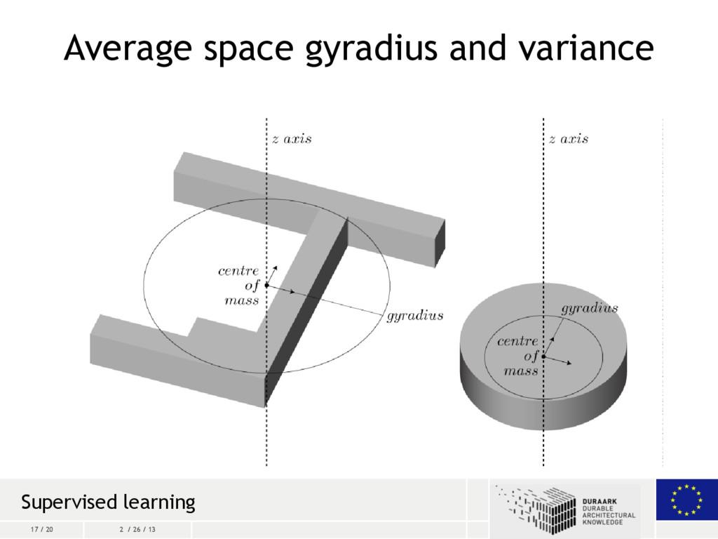 17 / 20 2 / 26 / 13 Average space gyradius and ...