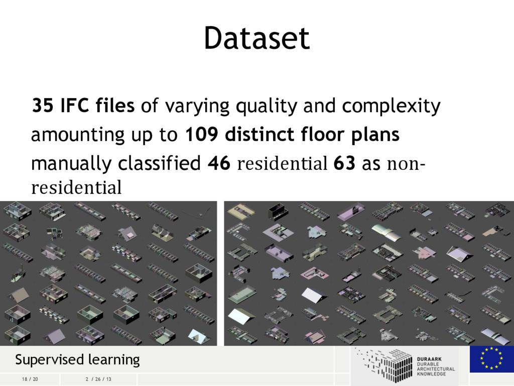 18 / 20 2 / 26 / 13 Dataset 35 IFC files of var...