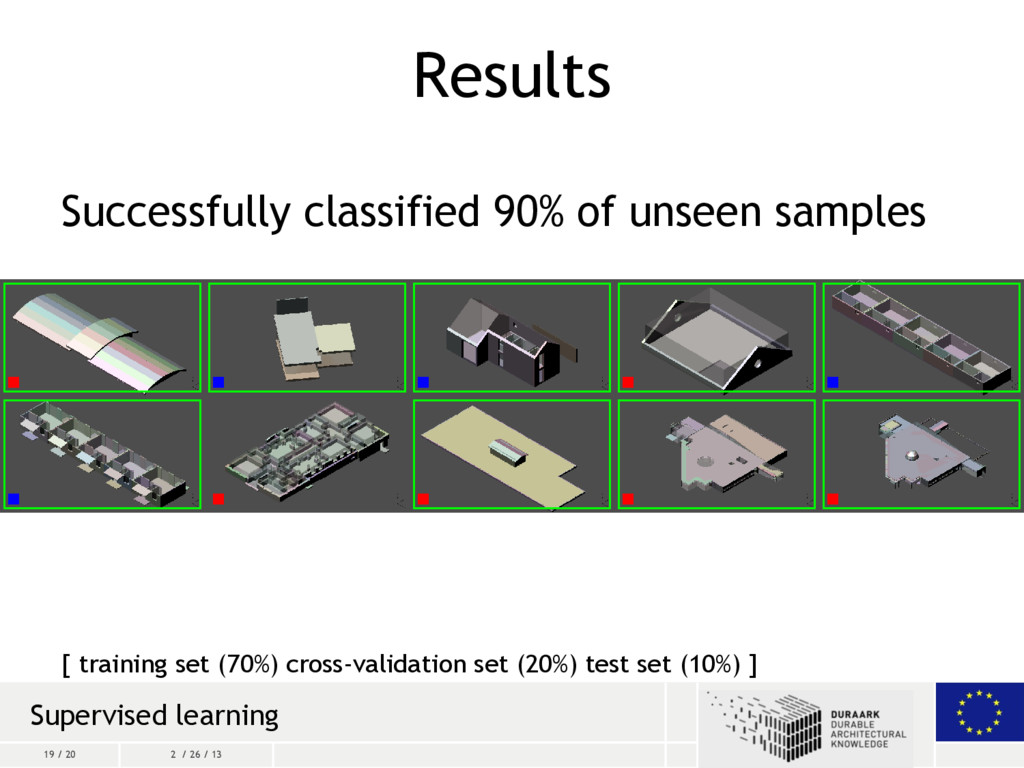 19 / 20 2 / 26 / 13 Results Successfully classi...