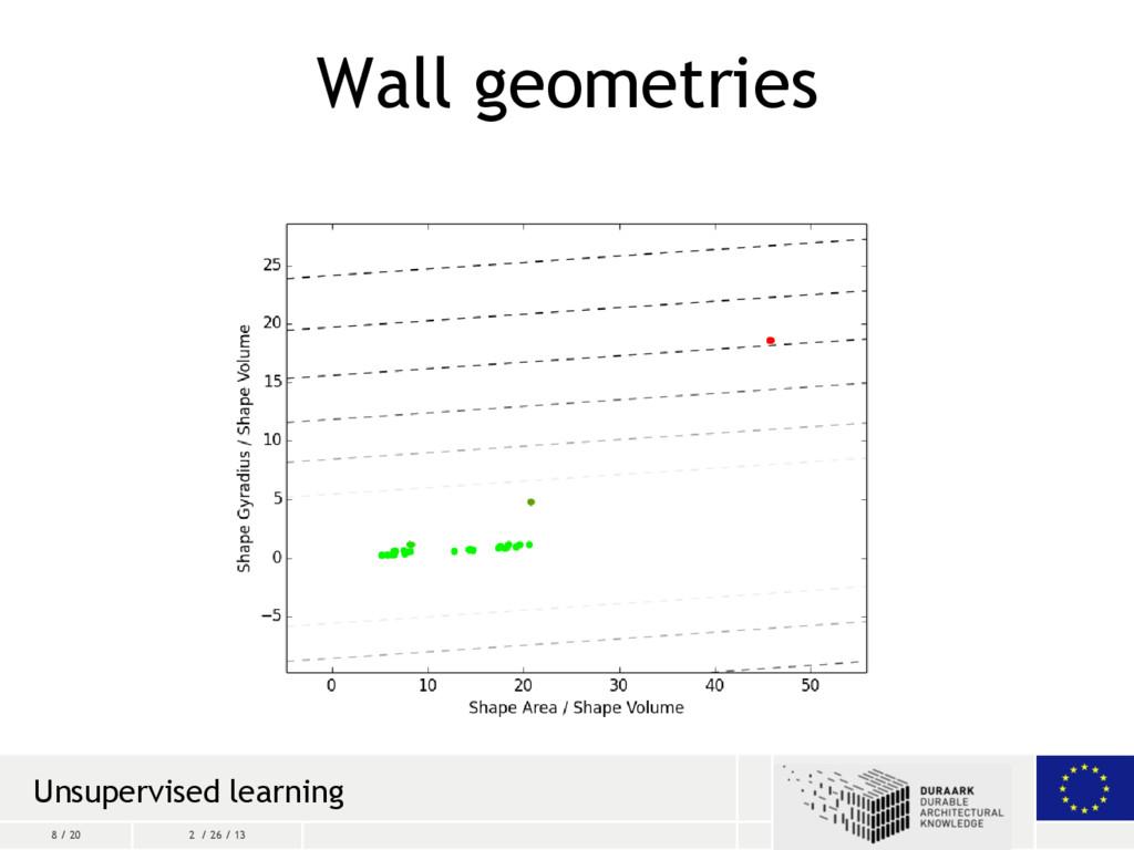 8 / 20 2 / 26 / 13 Wall geometries Unsupervised...