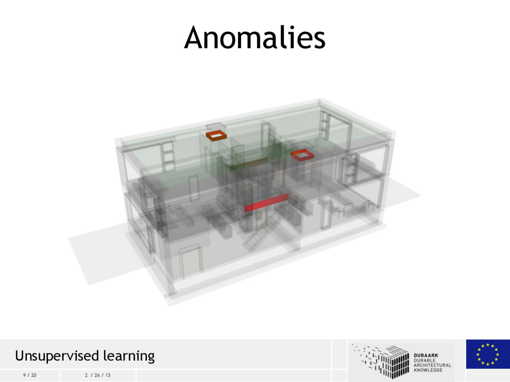 9 / 20 2 / 26 / 13 Anomalies Unsupervised learn...