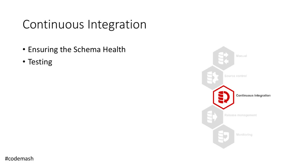 Continuous Integration • Ensuring the Schema He...