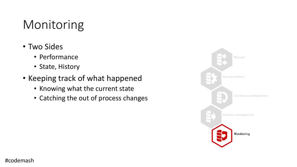 Monitoring #codemash • Two Sides • Performance ...