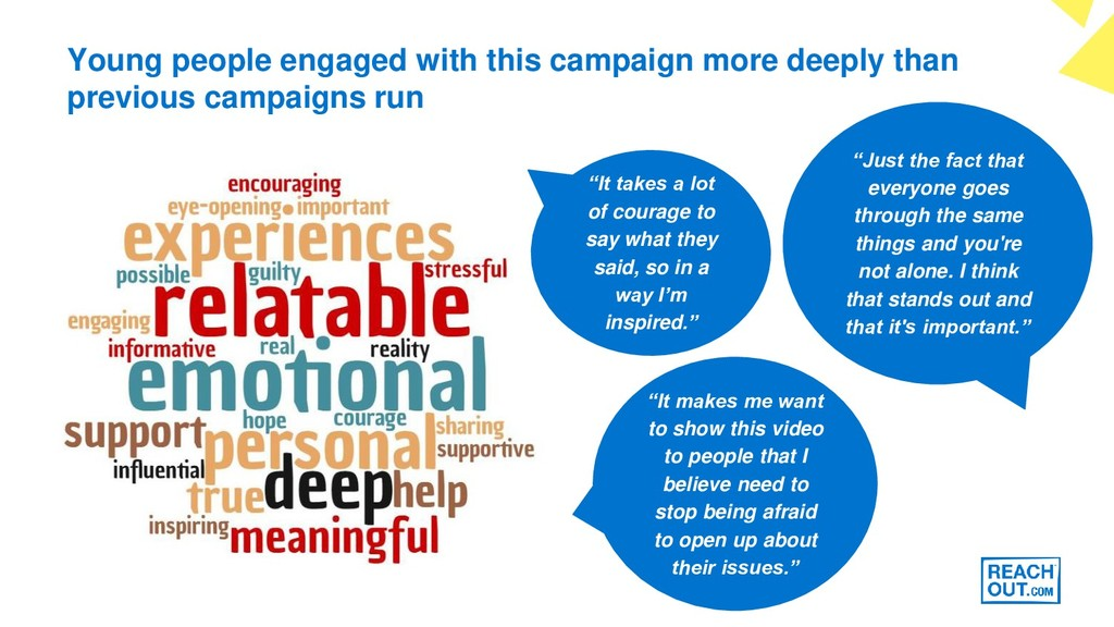 Young people engaged with this campaign more de...