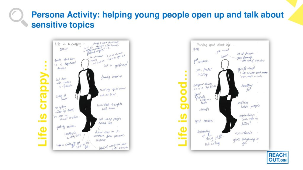 Persona Activity: helping young people open up ...