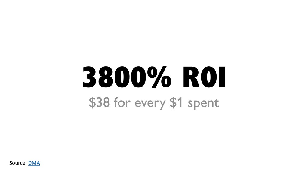 3800% ROI $38 for every $1 spent Source: DMA