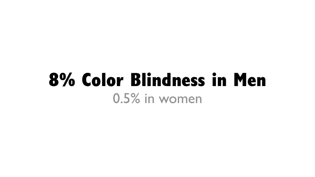 8% Color Blindness in Men 0.5% in women