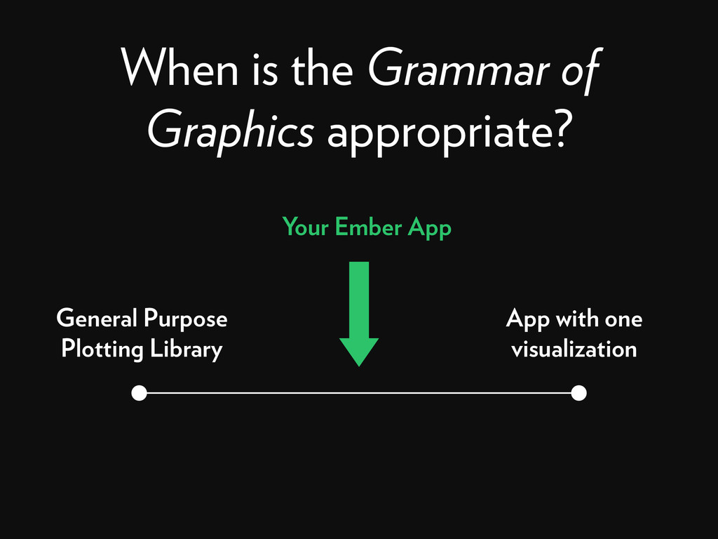When is the Grammar of Graphics appropriate? Ge...