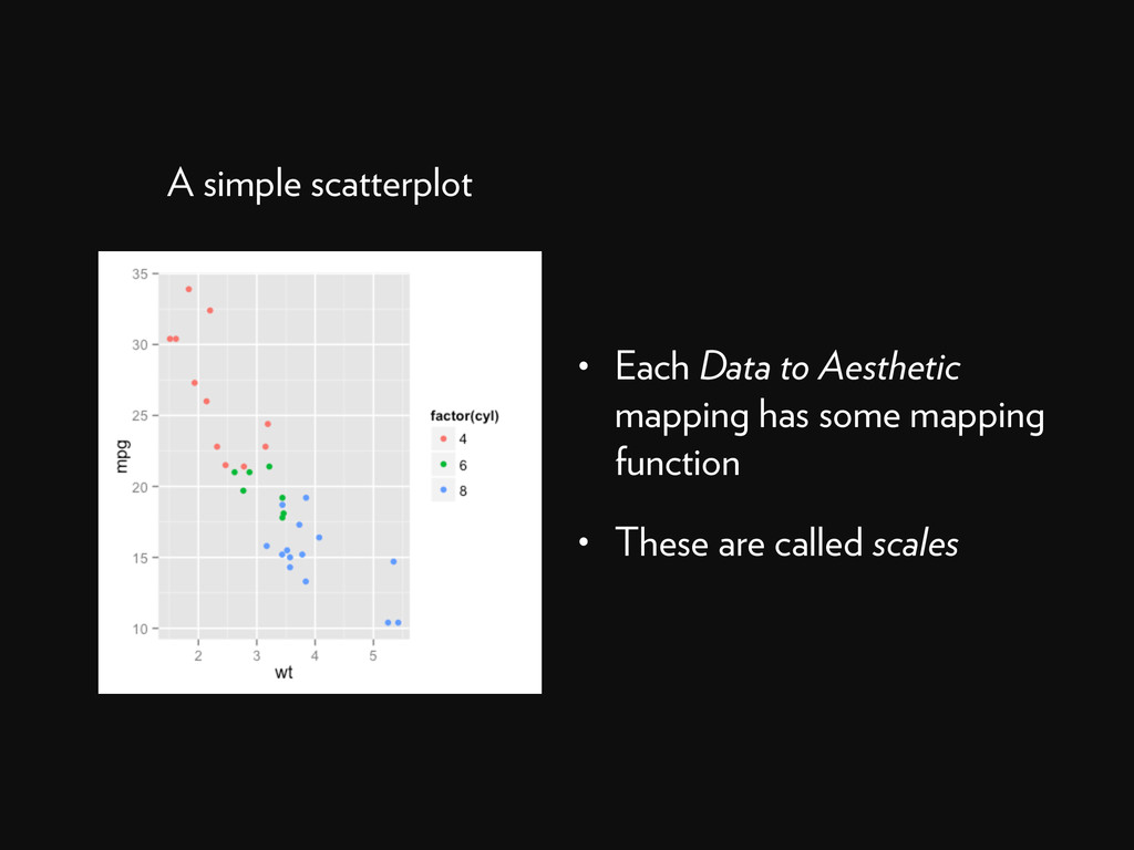 A simple scatterplot • Each Data to Aesthetic m...
