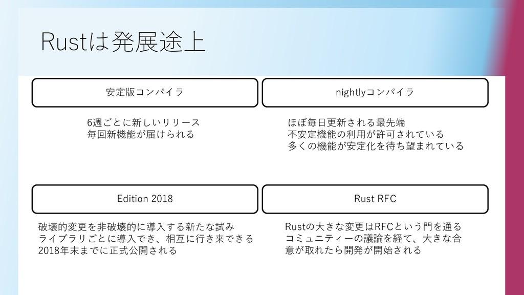 Rustは発展途上 安定版コンパイラ 6週ごとに新しいリリース 毎回新機能が届けられる nig...
