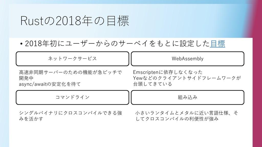 Rustの2018年の目標 • 2018年初にユーザーからのサーベイをもとに設定した目標 ネッ...