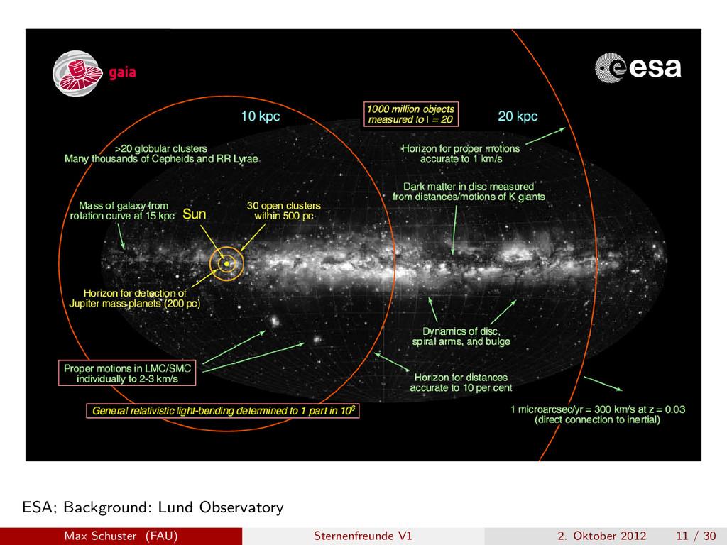 ESA; Background: Lund Observatory Max Schuster ...
