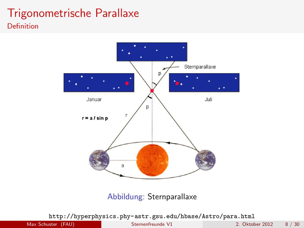Trigonometrische Parallaxe Definition Abbildung:...