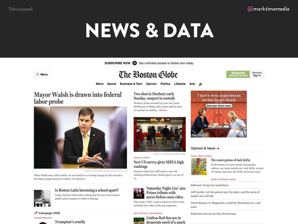 @marktimemedia NEWS & DATA Newsweek