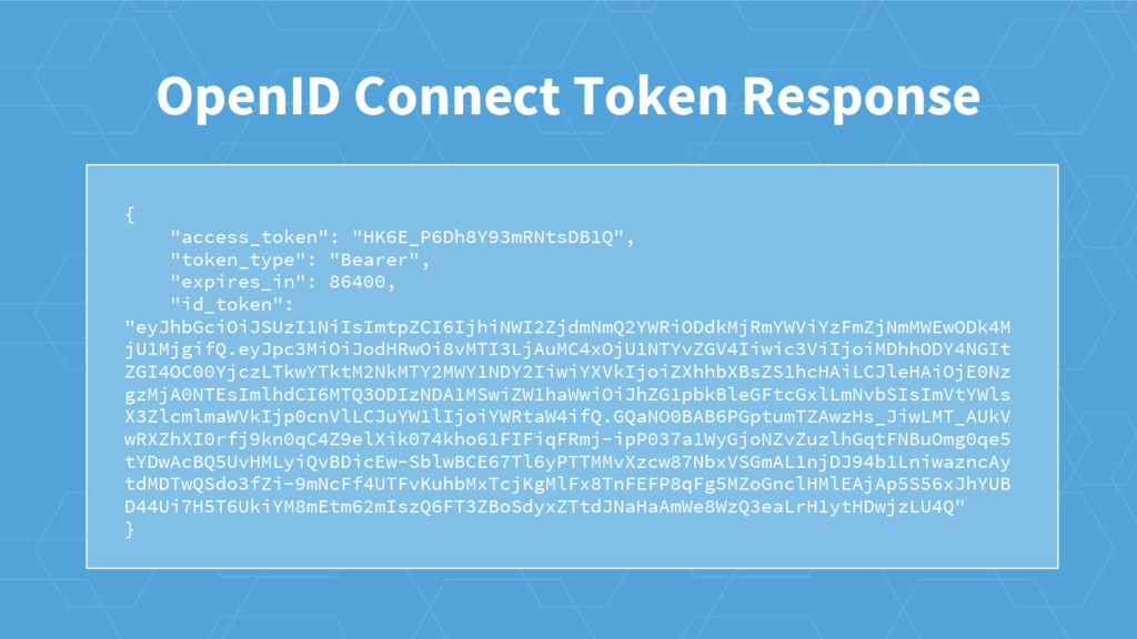 """{ """"access_token"""": """"HK6E_P6Dh8Y93mRNtsDB1Q"""", """"to..."""