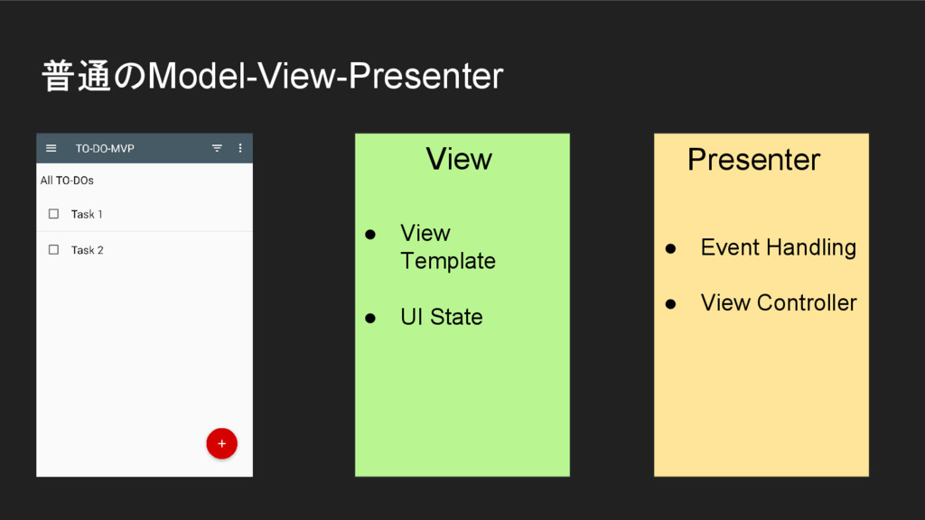 普通のModel-View-Presenter View Presenter ● View T...