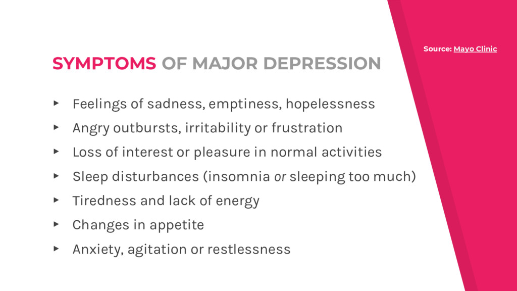 SYMPTOMS OF MAJOR DEPRESSION ▸ Feelings of sadn...