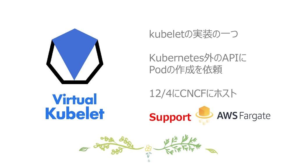 6 kubeletの実装の一つ Kubernetes外のAPIに Podの作成を依頼 12/4...