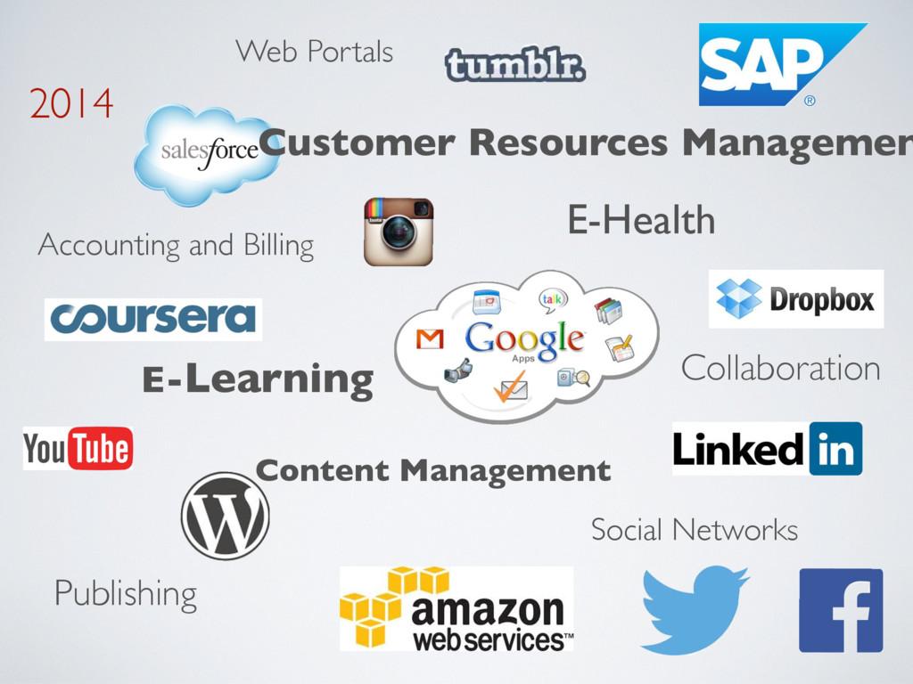 2014 Collaboration Customer Resources Managemen...
