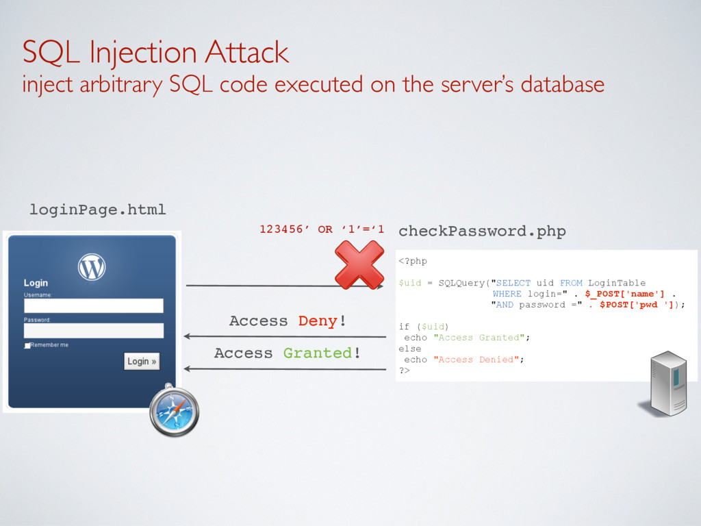 SQL Injection Attack inject arbitrary SQL code ...