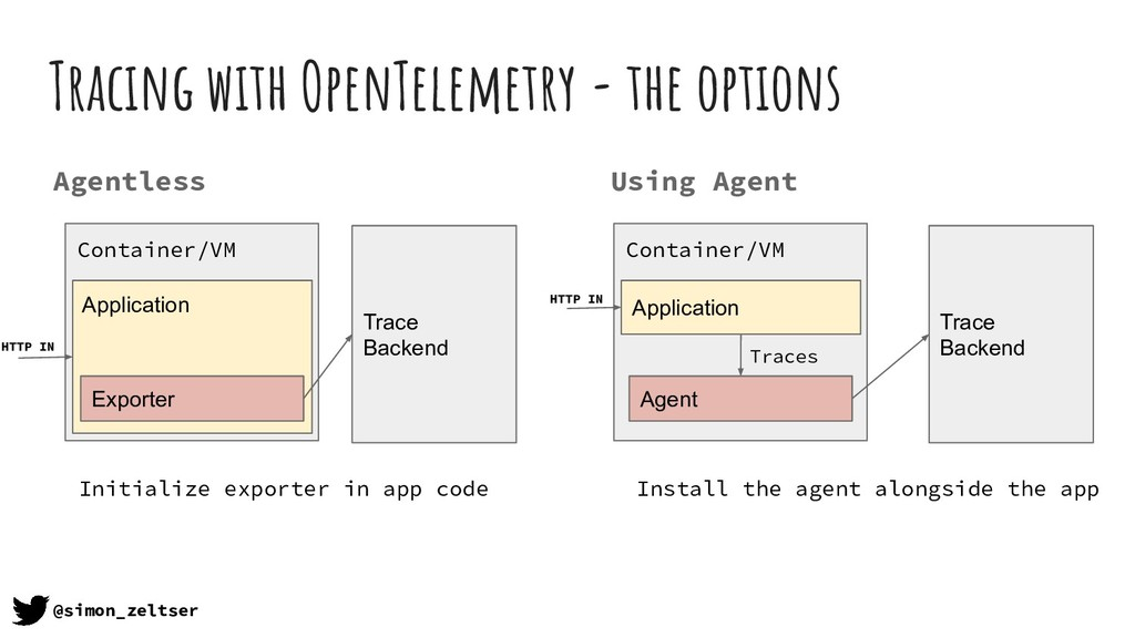 Tracing with OpenTelemetry - the options Agentl...