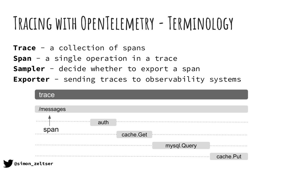 Tracing with OpenTelemetry - Terminology @simon...