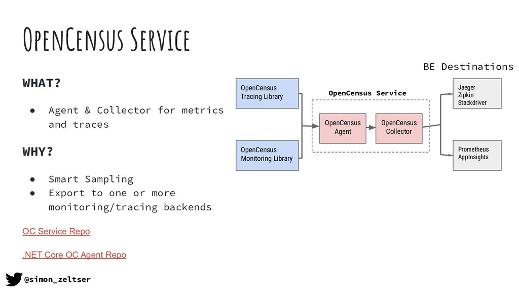 OpenCensus Service WHAT? ● Agent & Collector fo...