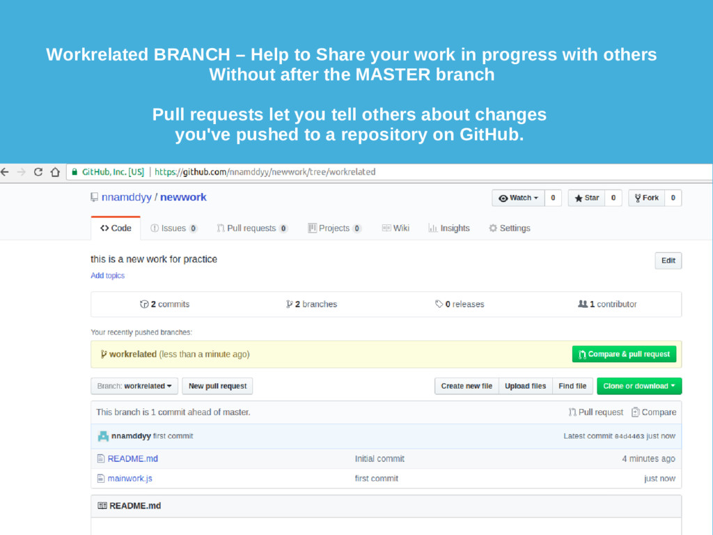 Workrelated BRANCH – Help to Share your work in...