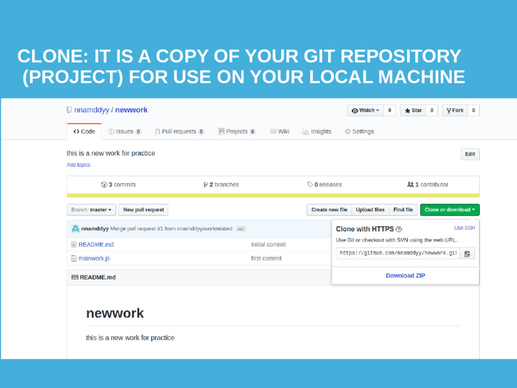 CLONE: IT IS A COPY OF YOUR GIT REPOSITORY (PRO...