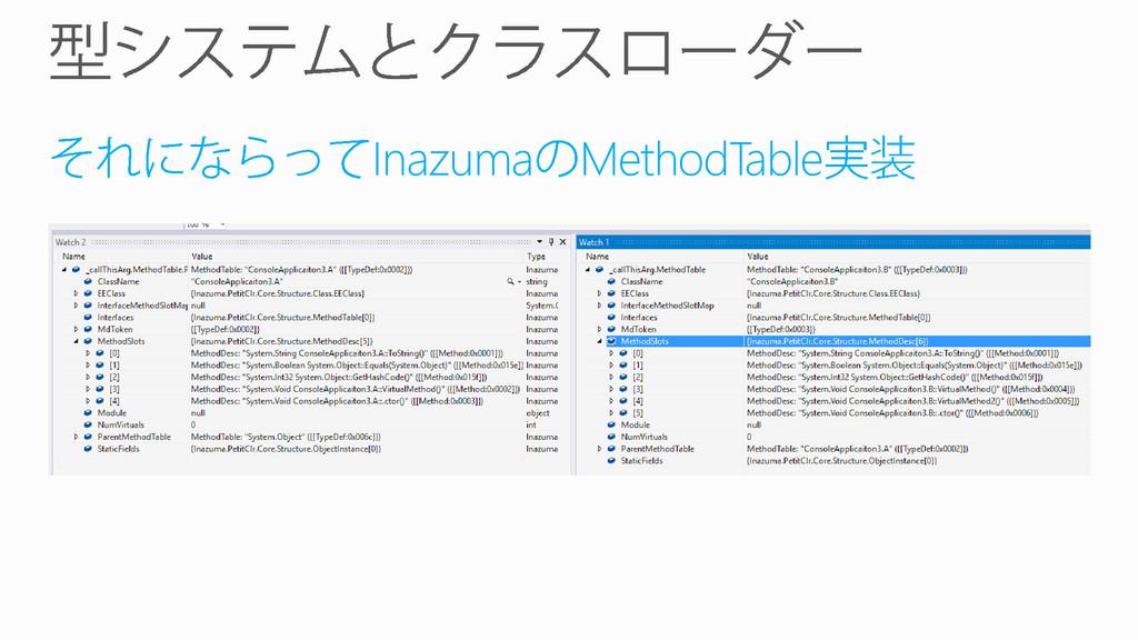 Inazuma MethodTable