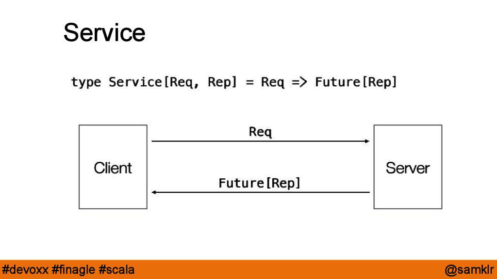 @samklr #devoxx #finagle #scala Service