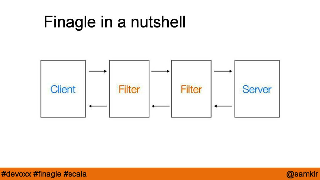 @samklr #devoxx #finagle #scala Finagle in a nu...