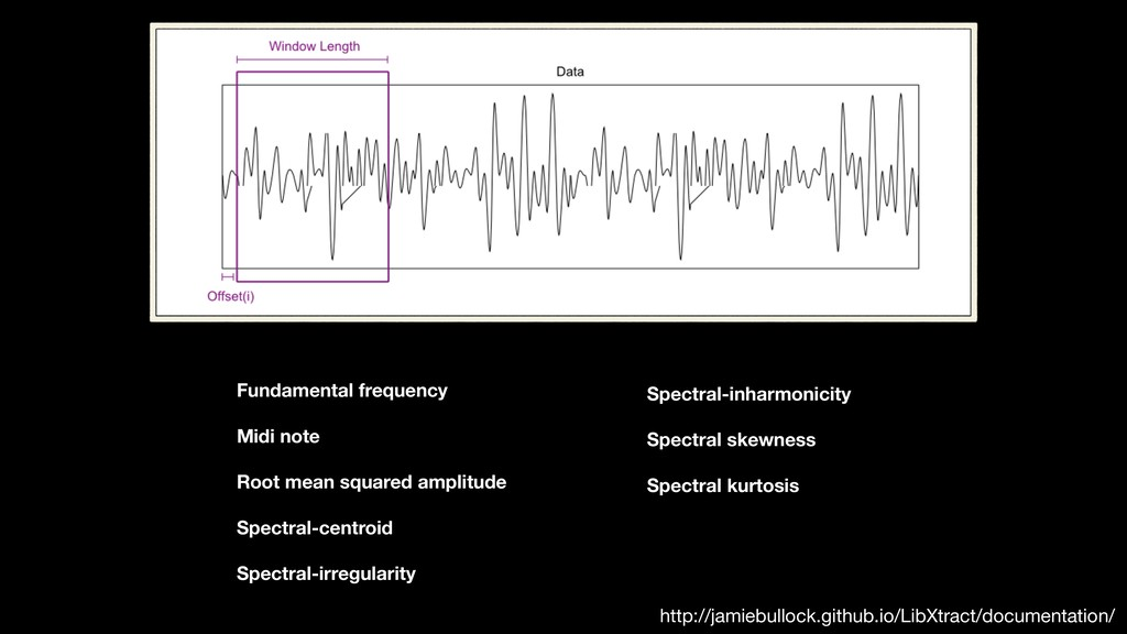 Fundamental frequency Midi note Root mean squar...