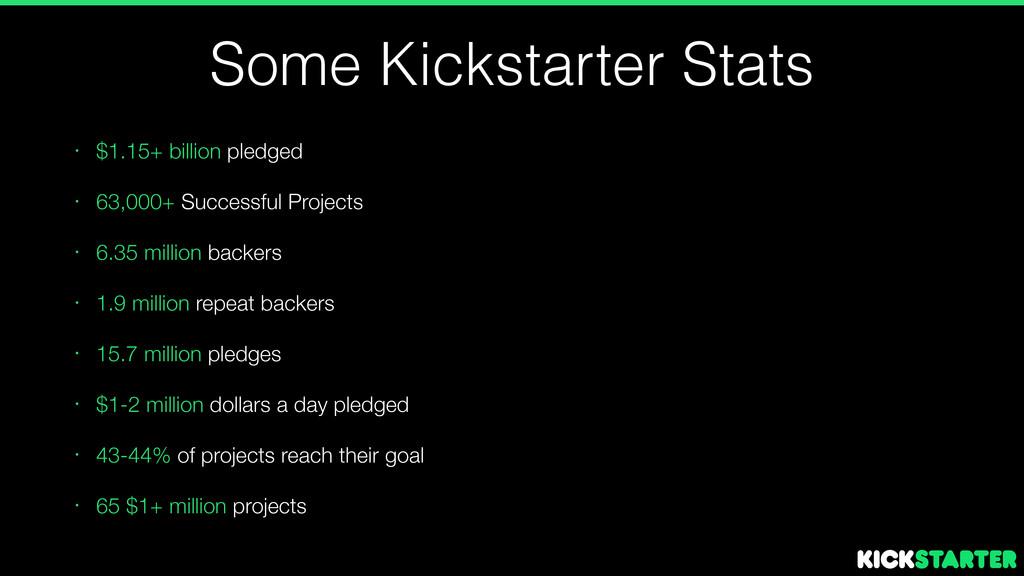 Some Kickstarter Stats • $1.15+ billion pledged...