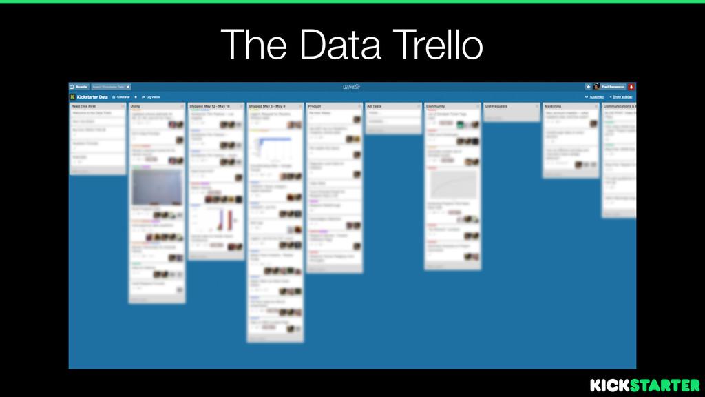 The Data Trello
