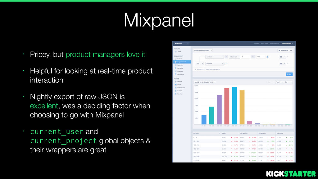 Mixpanel • Pricey, but product managers love it...