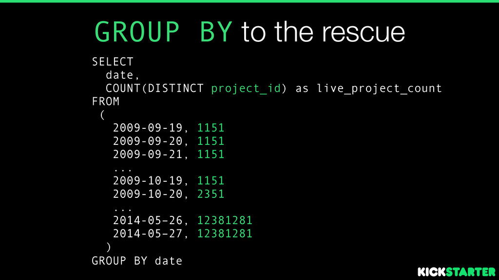GROUP BY to the rescue SELECT 