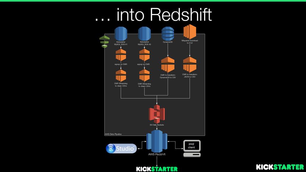 … into Redshift Kickstarter MySQL RDS #1 Kickst...