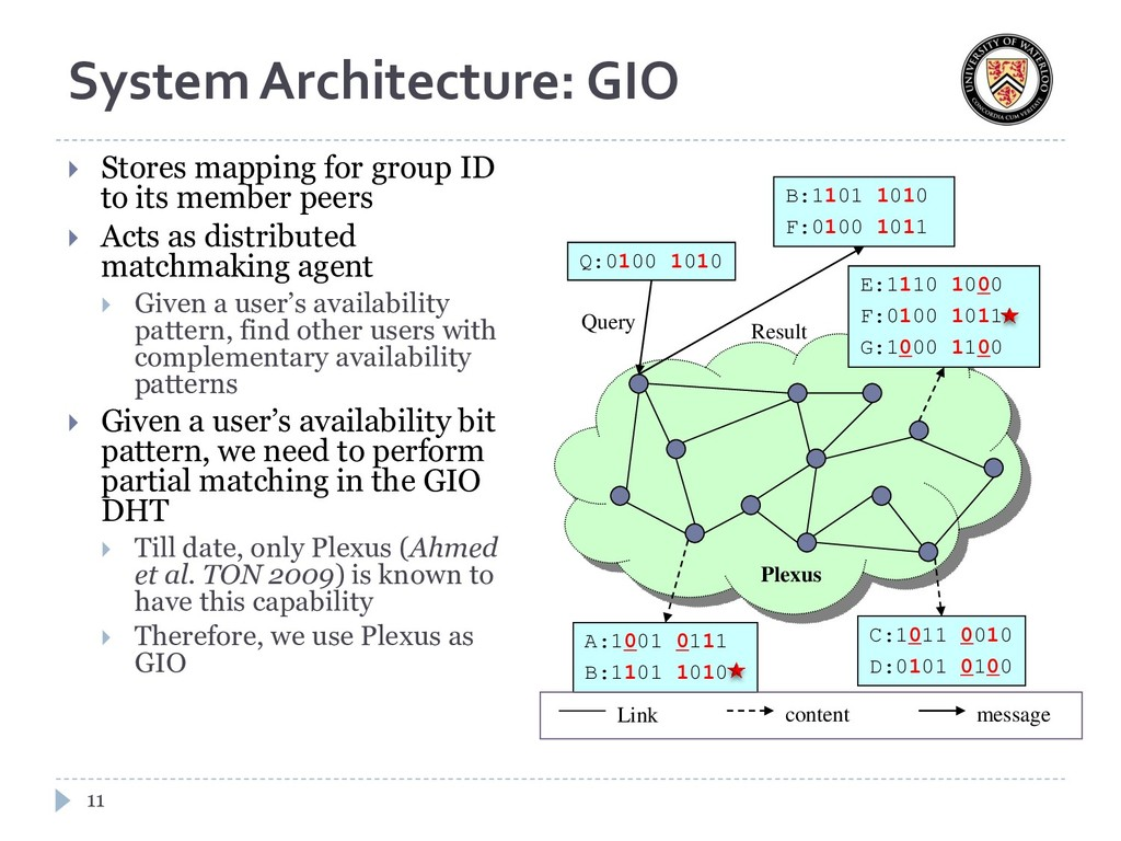 System Architecture: GIO  Stores mapping for g...