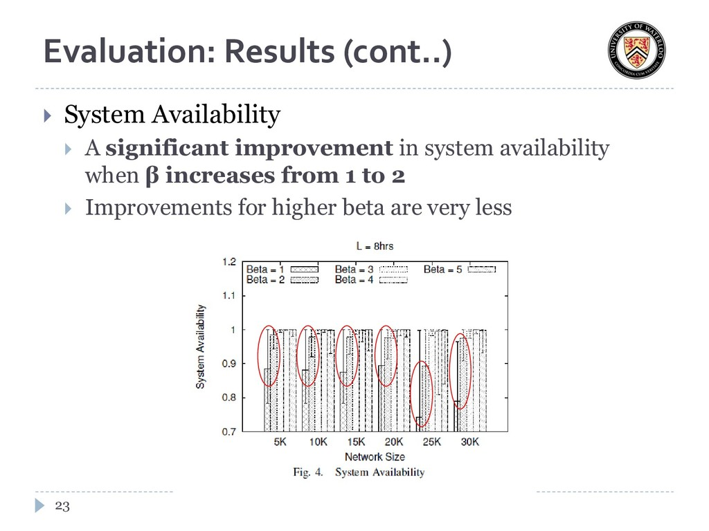 Evaluation: Results (cont..)  System Availabil...