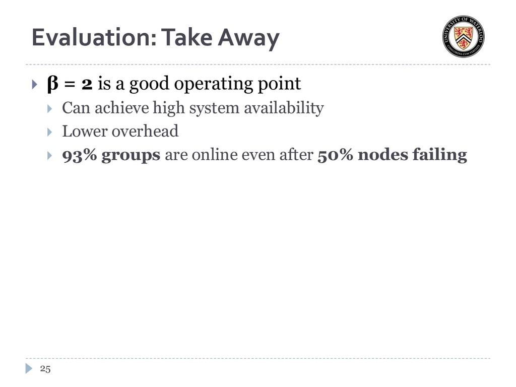 Evaluation: Take Away  β = 2 is a good operati...