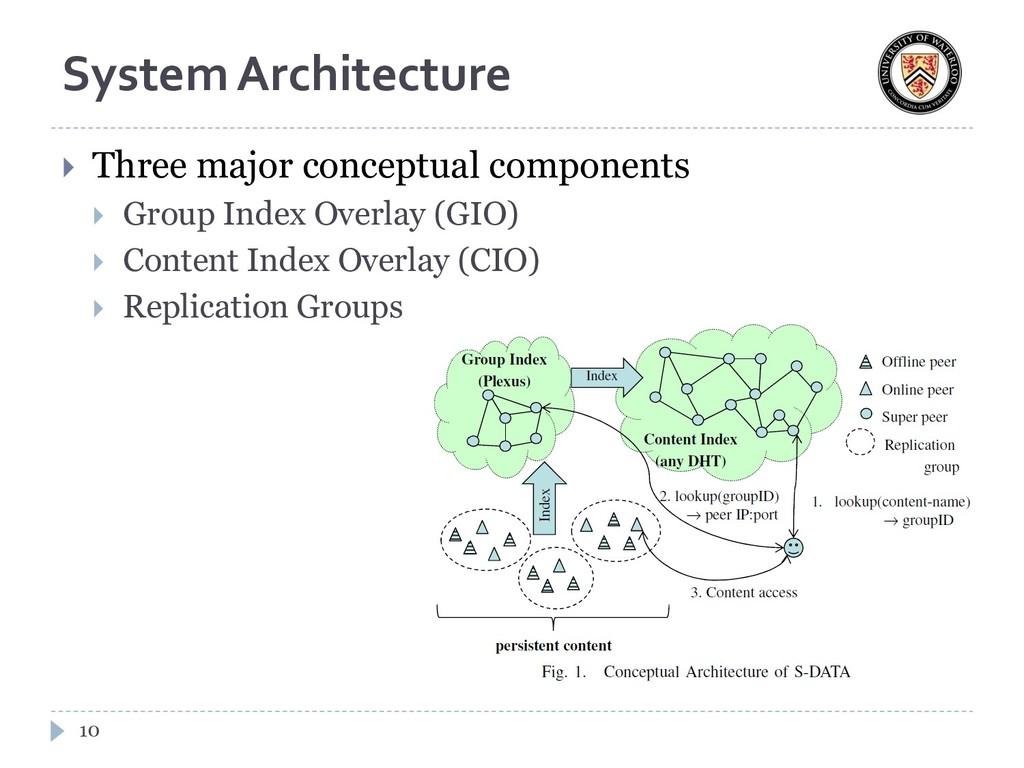 System Architecture  Three major conceptual co...