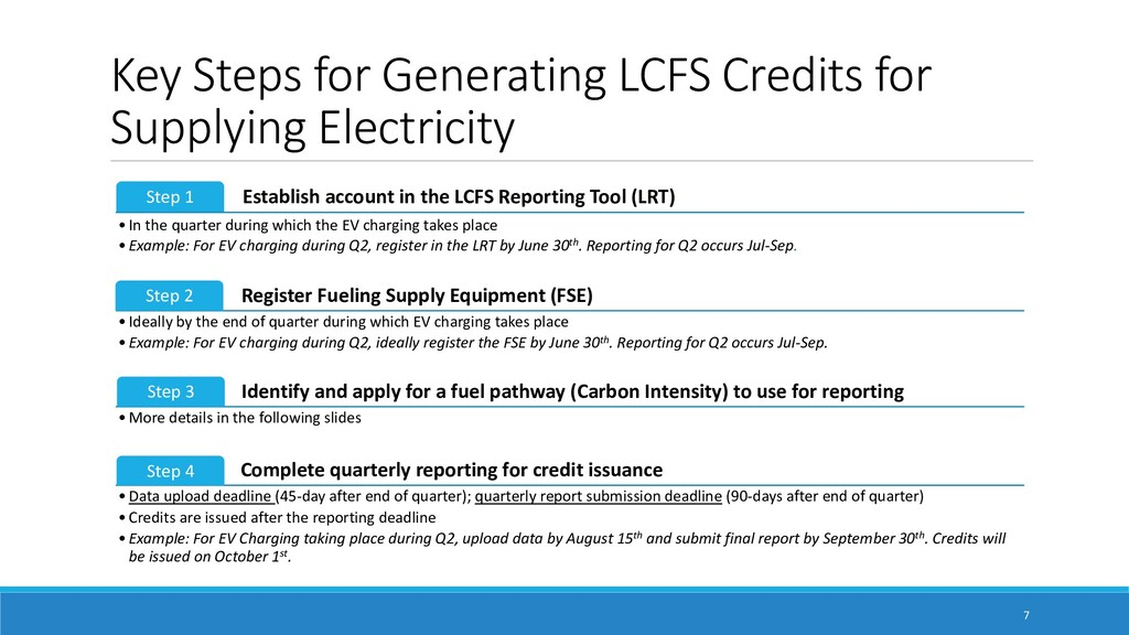 Key Steps for Generating LCFS Credits for Suppl...