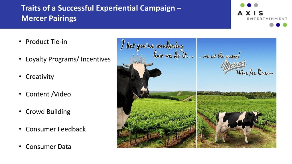 Traits of a Successful Experiential Campaign – ...