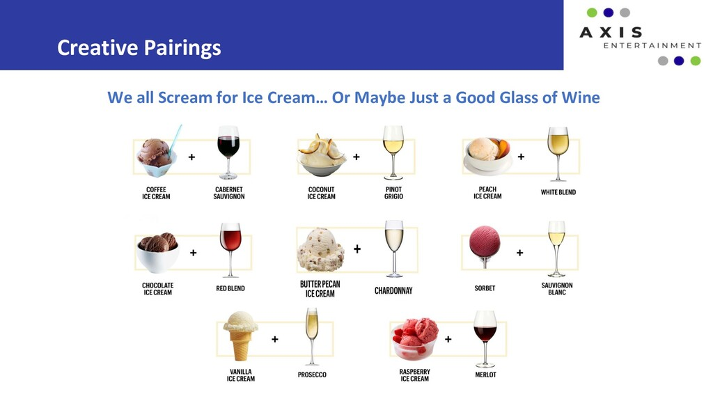 Creative Pairings We all Scream for Ice Cream… ...