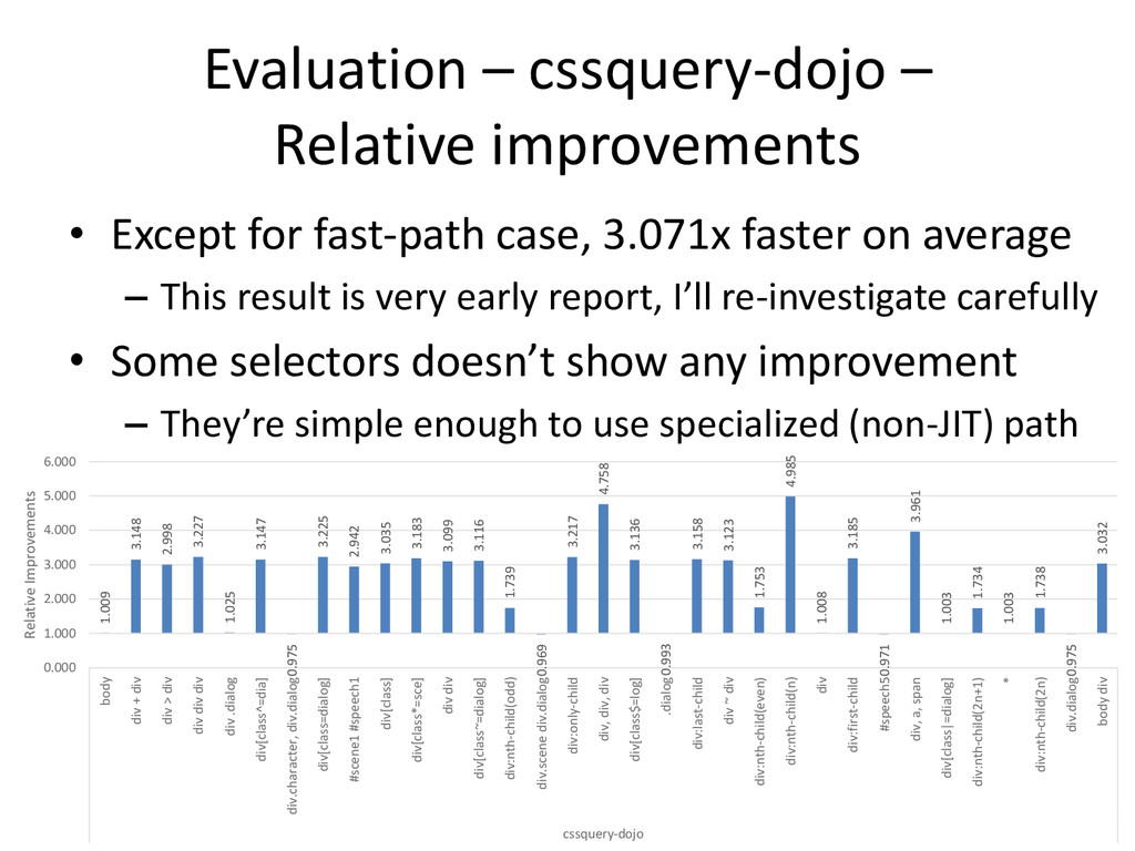 Evaluation – cssquery-dojo – Relative improveme...