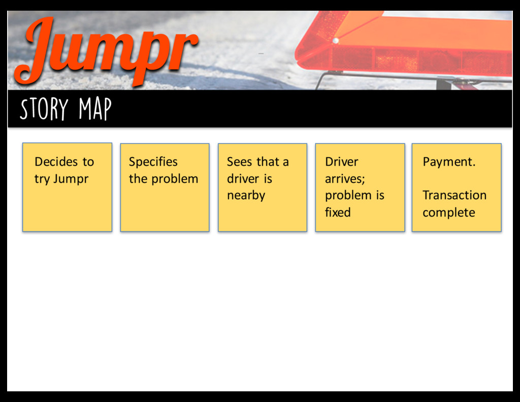 Jumpr Story map Decides to  try Jumpr ...