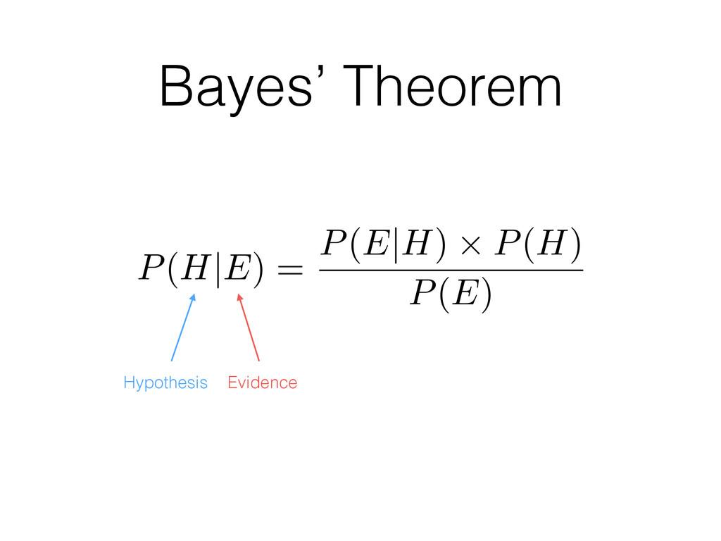 Bayes' Theorem P(H E) = P(E H) ⇥ P(H) P(E) Hypo...